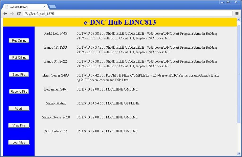 webDNC